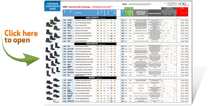 CKL Safety Footwear JALAS Comparison Chart